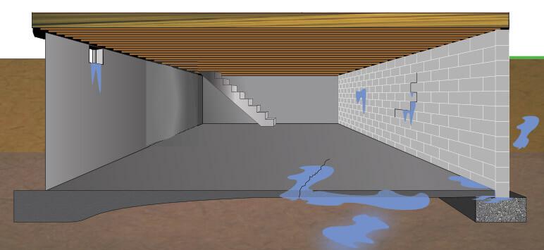 Crawl Space Draining Waterproofing